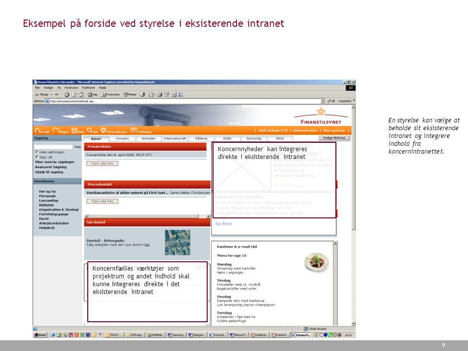 Eksempel på forside ved styrelse i eksisterende intranet