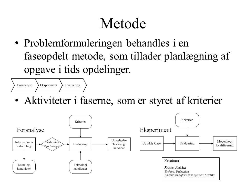 Metode Problemformuleringen behandles i en faseopdelt metode, som tillader planlægning af opgave i tids opdelinger.