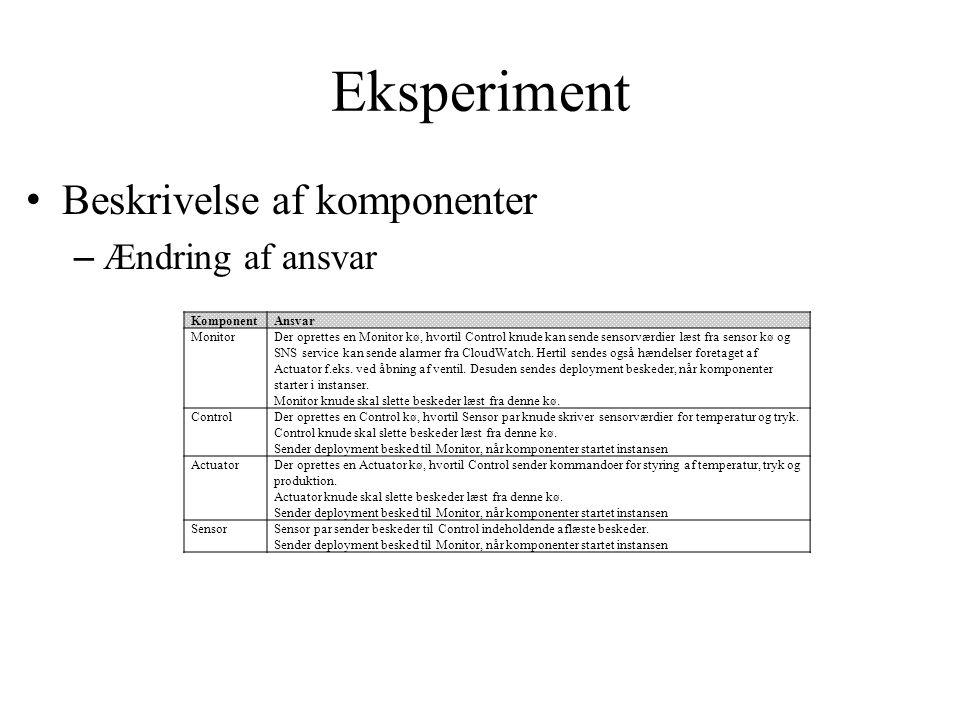 Eksperiment Beskrivelse af komponenter Ændring af ansvar Komponent
