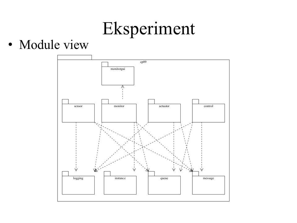 Eksperiment Module view