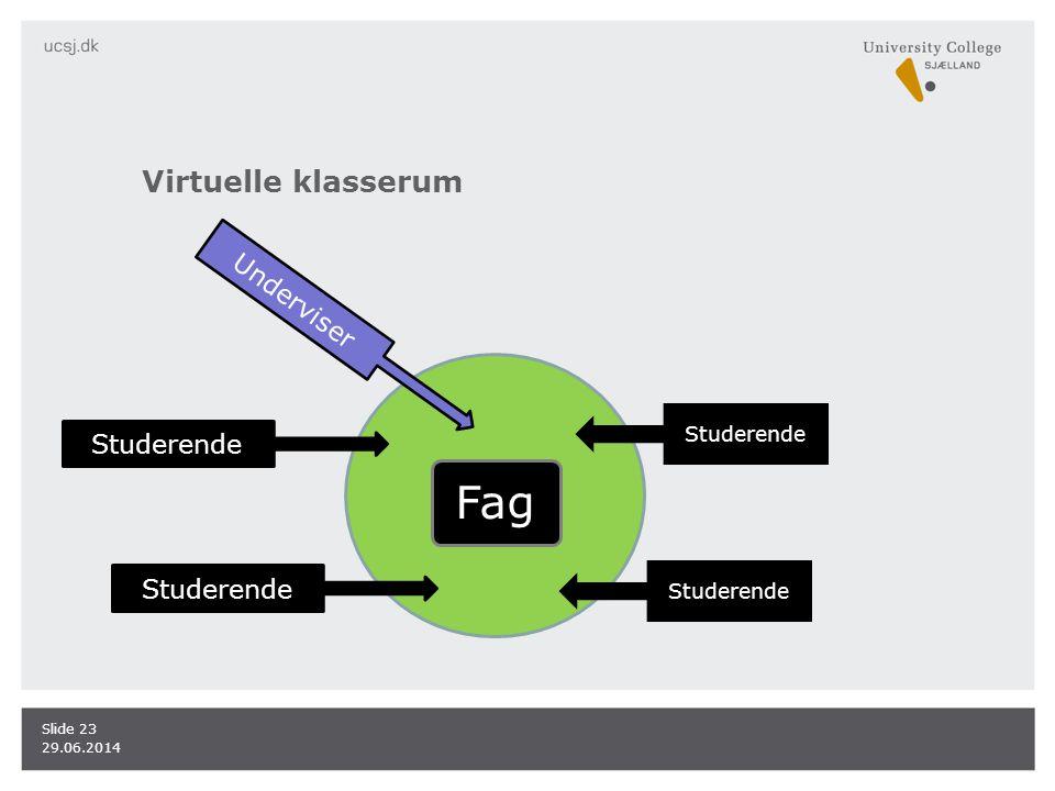 Fag Virtuelle klasserum Underviser Studerende Studerende Studerende
