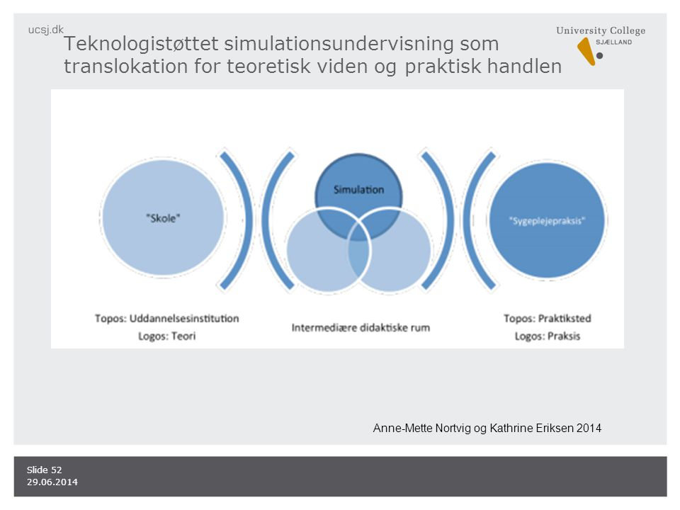 Teknologistøttet simulationsundervisning som translokation for teoretisk viden og praktisk handlen