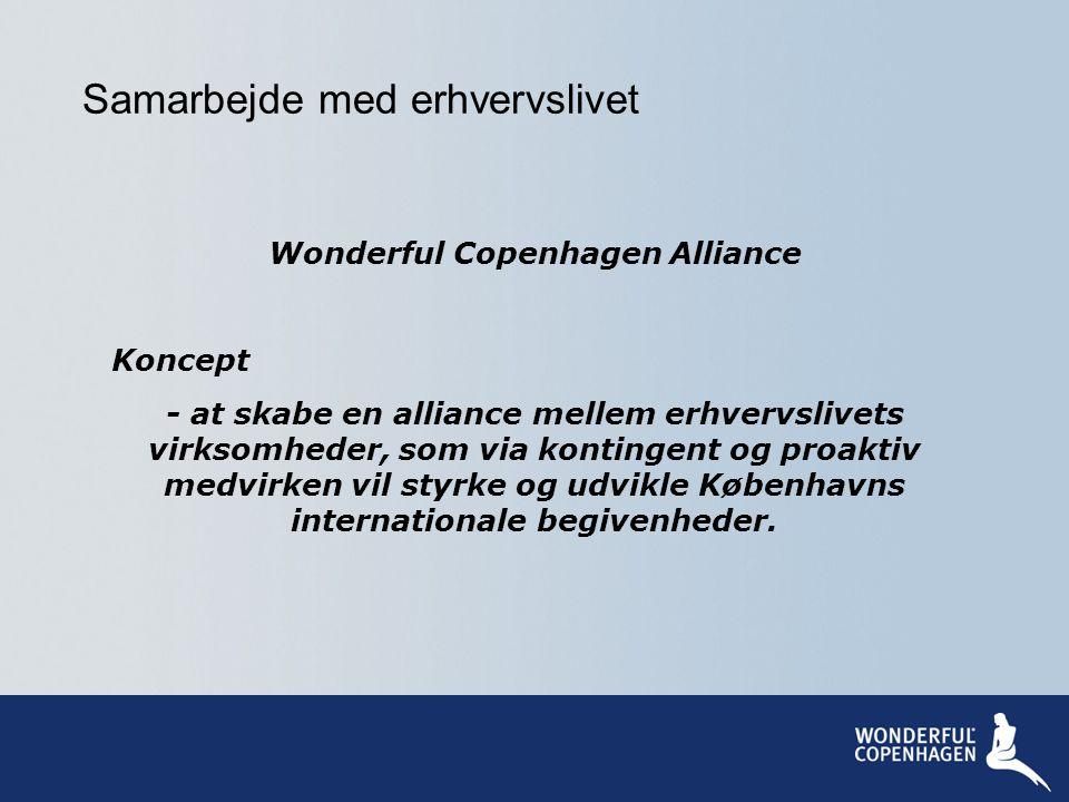 Wonderful Copenhagen Alliance
