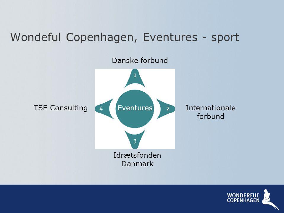 Wondeful Copenhagen, Eventures - sport