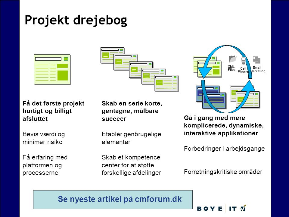 Se nyeste artikel på cmforum.dk