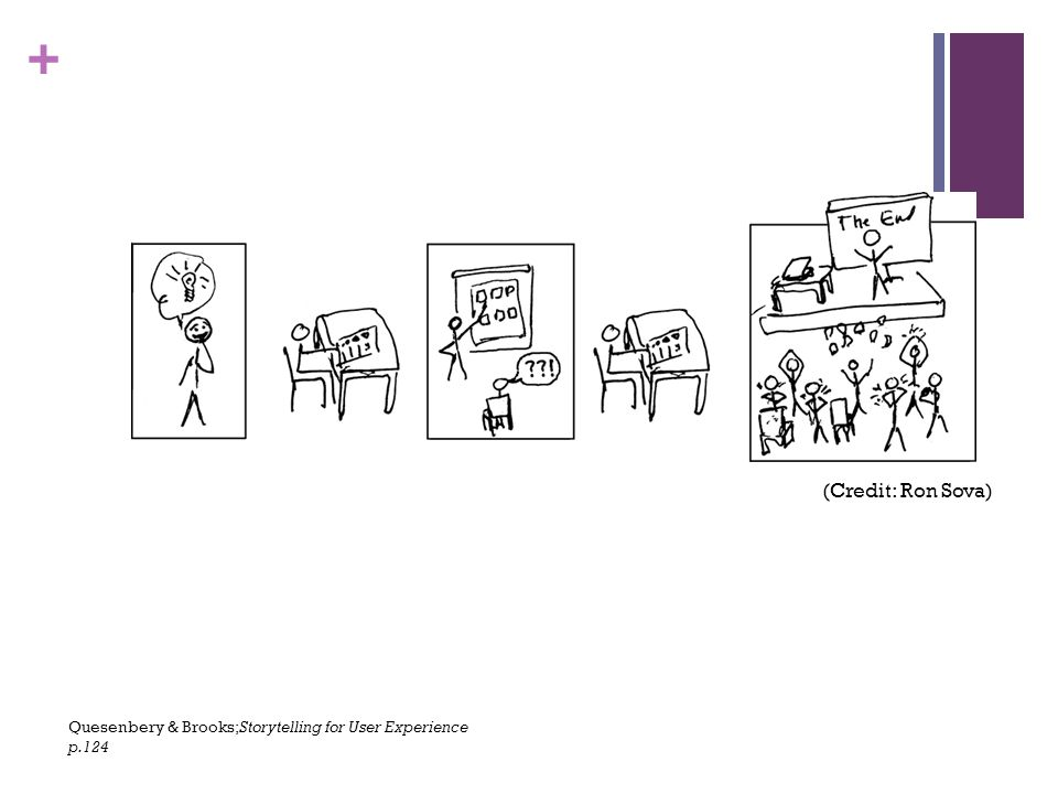 (Credit: Ron Sova) Quesenbery & Brooks;Storytelling for User Experience p.124