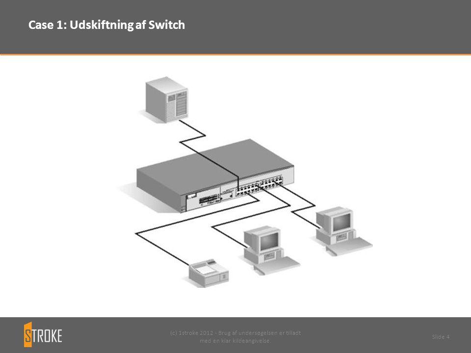 Case 1: Udskiftning af Switch