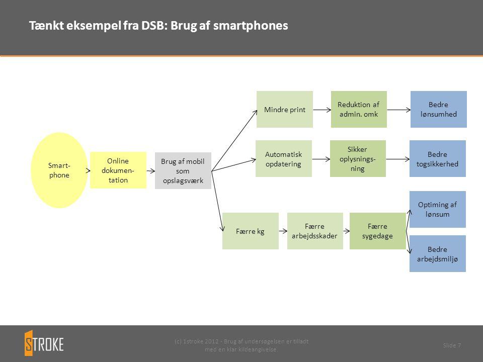Tænkt eksempel fra DSB: Brug af smartphones