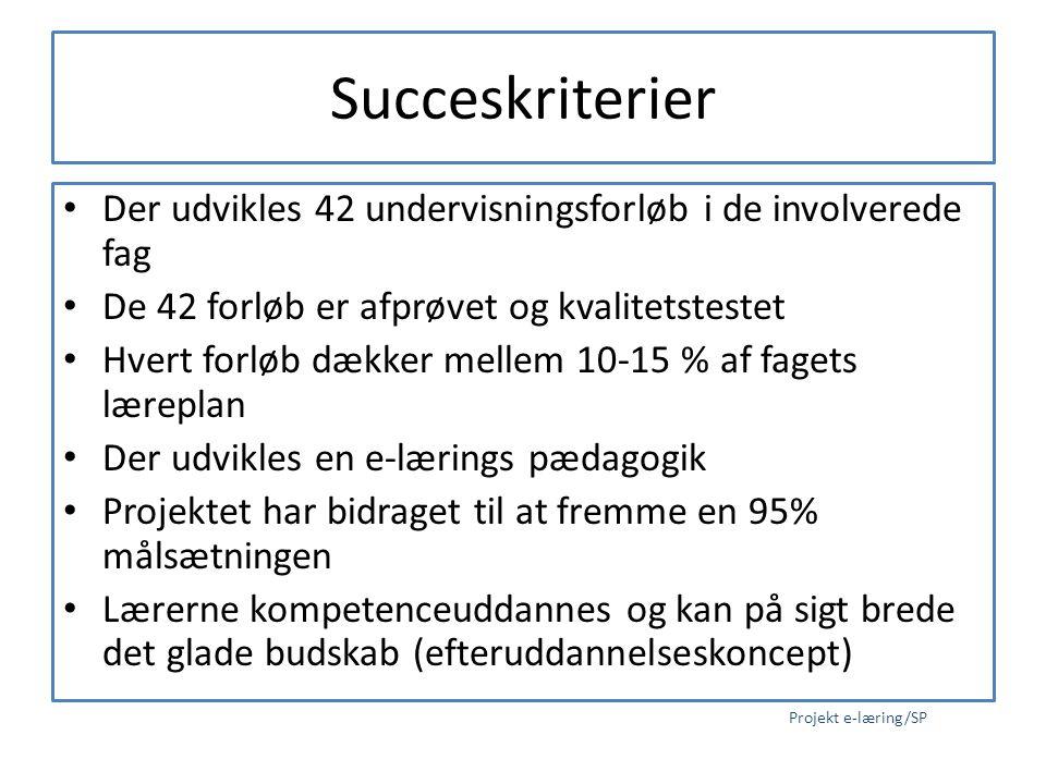 Succeskriterier Der udvikles 42 undervisningsforløb i de involverede fag. De 42 forløb er afprøvet og kvalitetstestet.