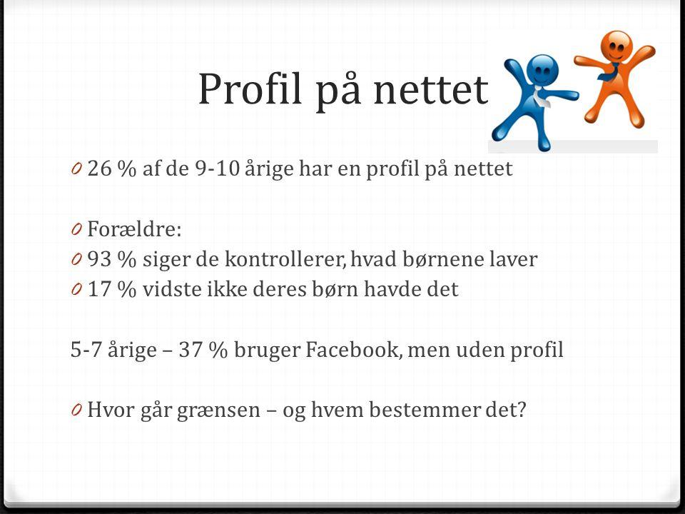 Profil på nettet 26 % af de 9-10 årige har en profil på nettet