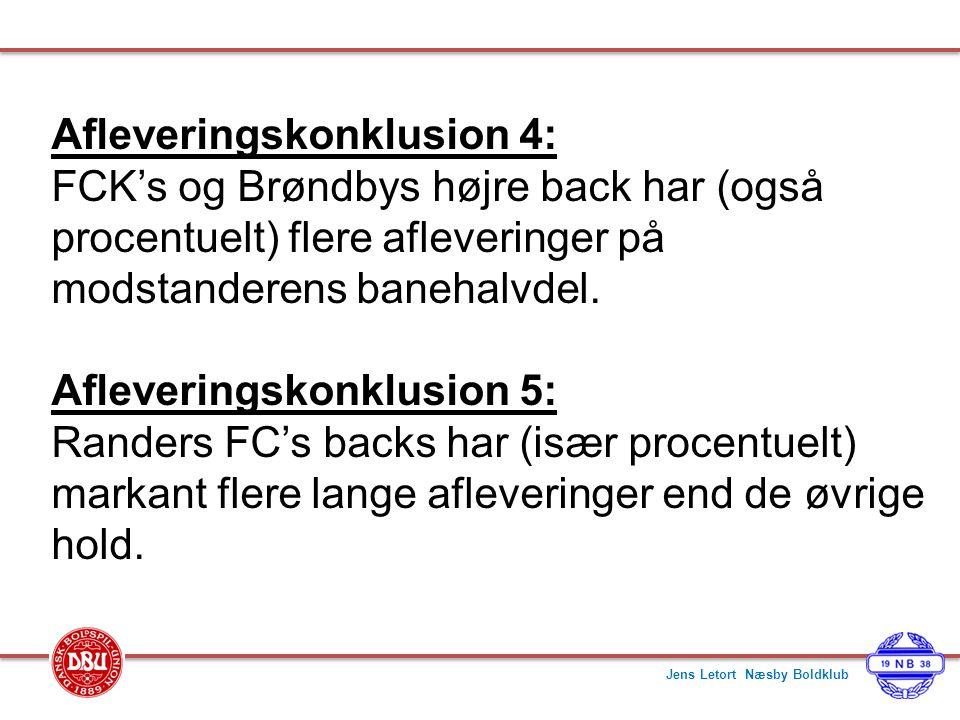 Afleveringskonklusion 4: