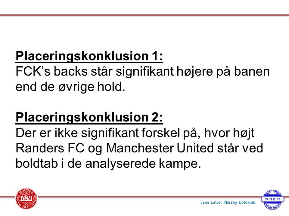 Placeringskonklusion 1: