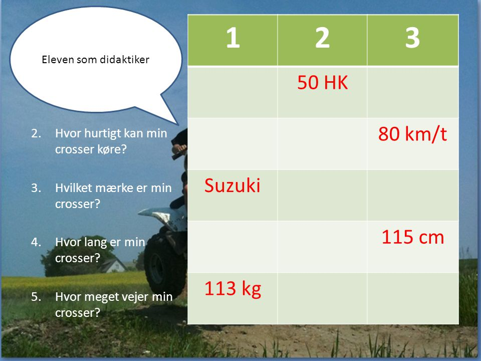 Quiz 1 2 3 1 2 3 50 HK 80 km/t Suzuki 115 cm 113 kg 5 HK 50 HK 1000 HK