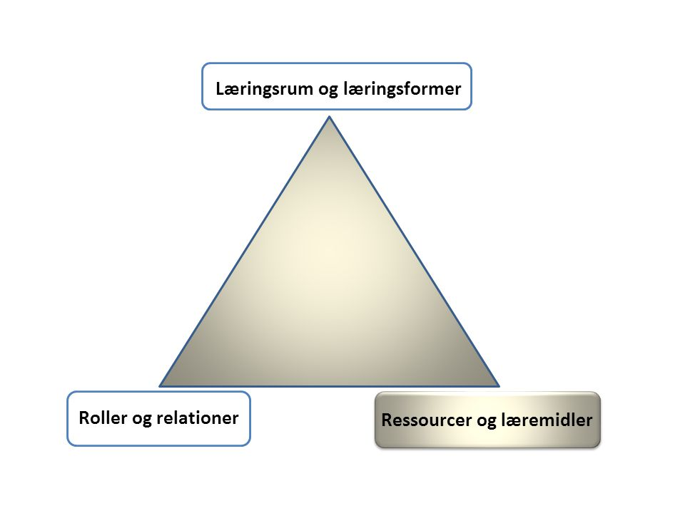 Læringsrum og læringsformer