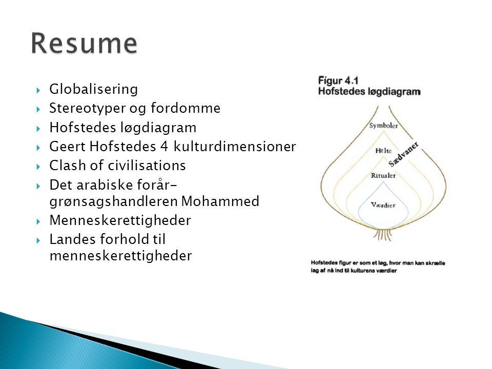 Resume Globalisering Stereotyper og fordomme Hofstedes løgdiagram