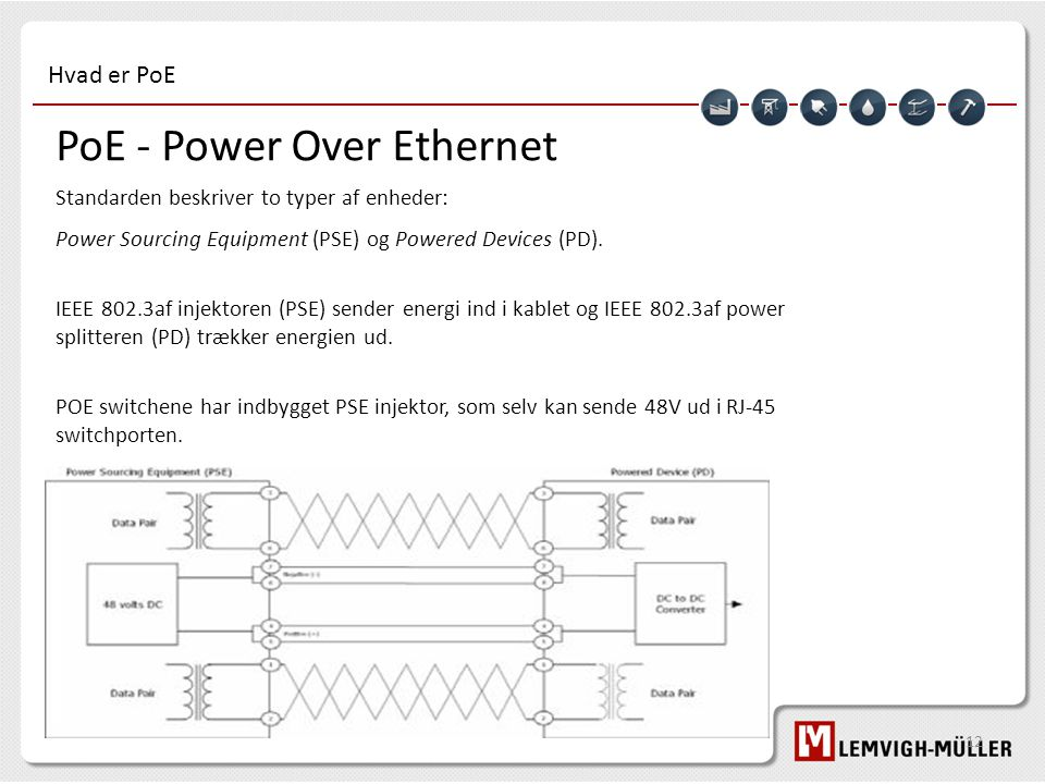 PoE - Power Over Ethernet