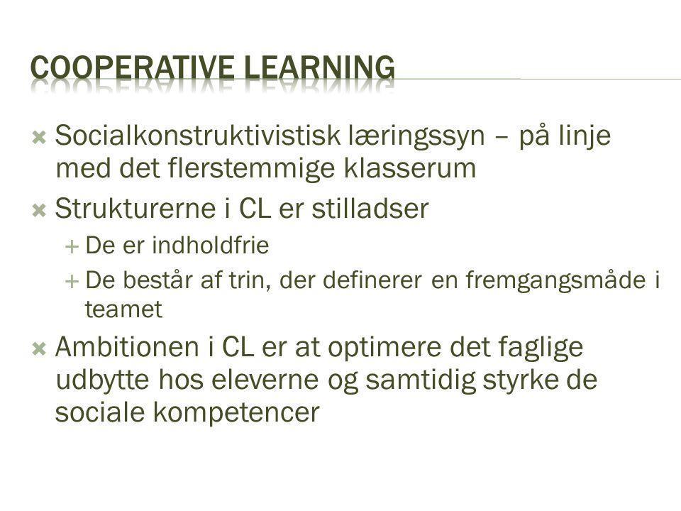 Cooperative learning Socialkonstruktivistisk læringssyn – på linje med det flerstemmige klasserum. Strukturerne i CL er stilladser.