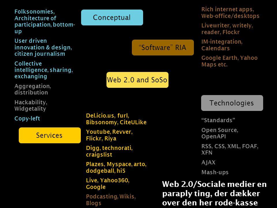 Rich internet apps, Web-office/desktops