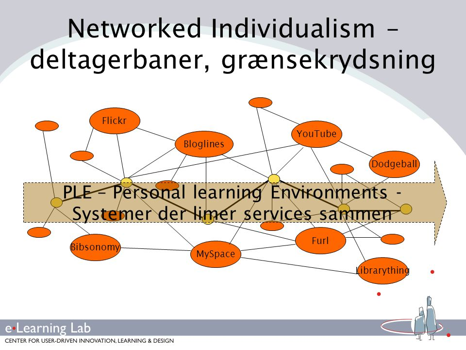 Networked Individualism – deltagerbaner, grænsekrydsning