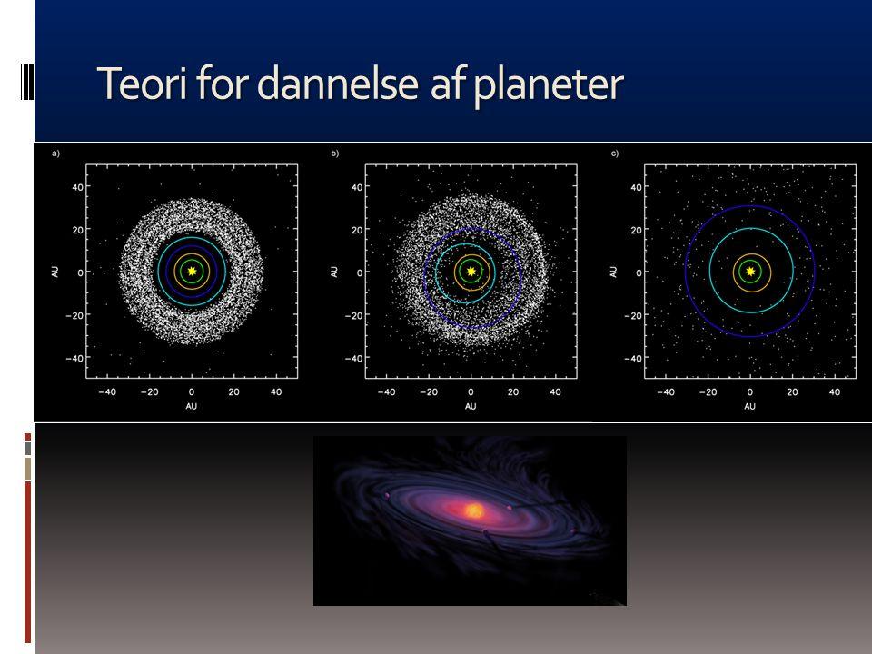 Teori for dannelse af planeter