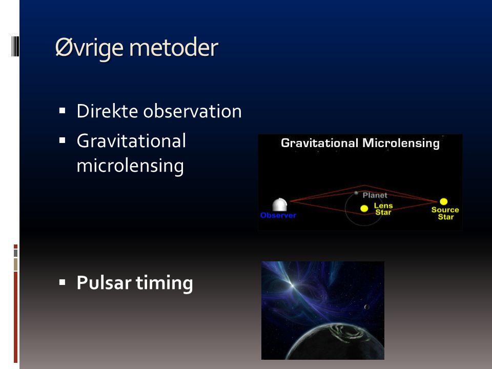 Øvrige metoder Direkte observation Gravitational microlensing
