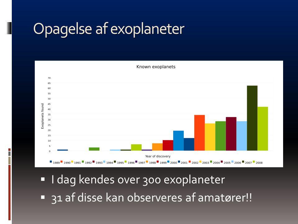 Opagelse af exoplaneter