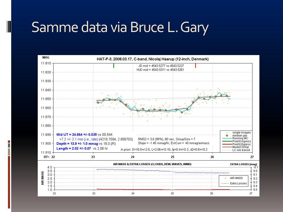 Samme data via Bruce L. Gary