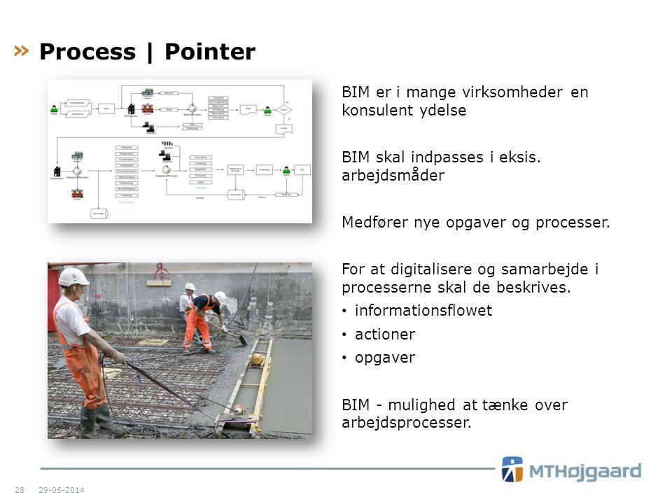 Process | Pointer BIM er i mange virksomheder en konsulent ydelse