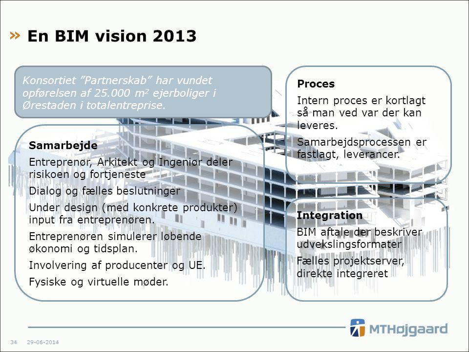En BIM vision 2013 Konsortiet Partnerskab har vundet opførelsen af 25.000 m2 ejerboliger i Ørestaden i totalentreprise.