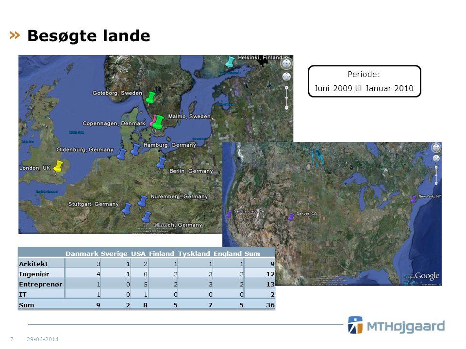 Besøgte lande Periode: Juni 2009 til Januar 2010 Danmark Sverige USA
