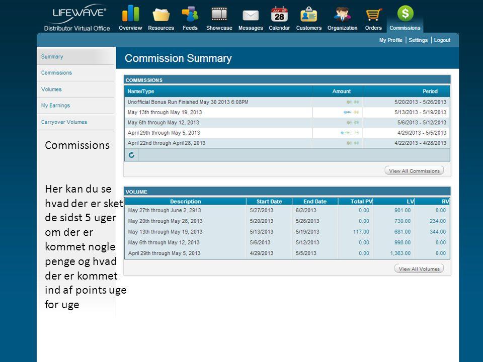 Commissions Her kan du se hvad der er sket de sidst 5 uger om der er kommet nogle penge og hvad der er kommet ind af points uge for uge.
