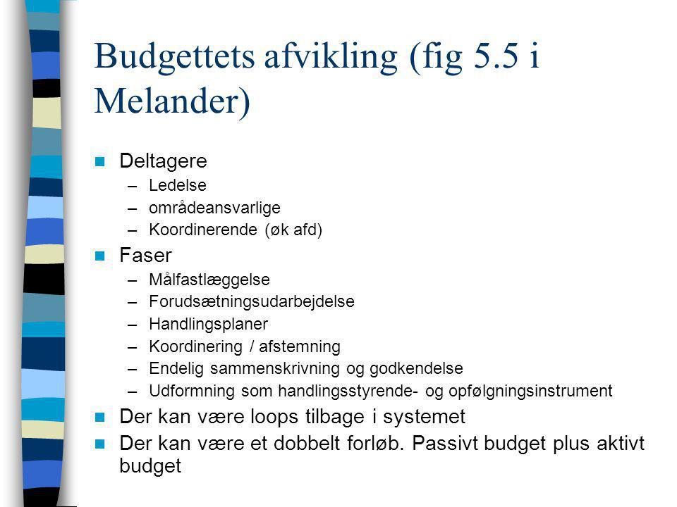 Budgettets afvikling (fig 5.5 i Melander)