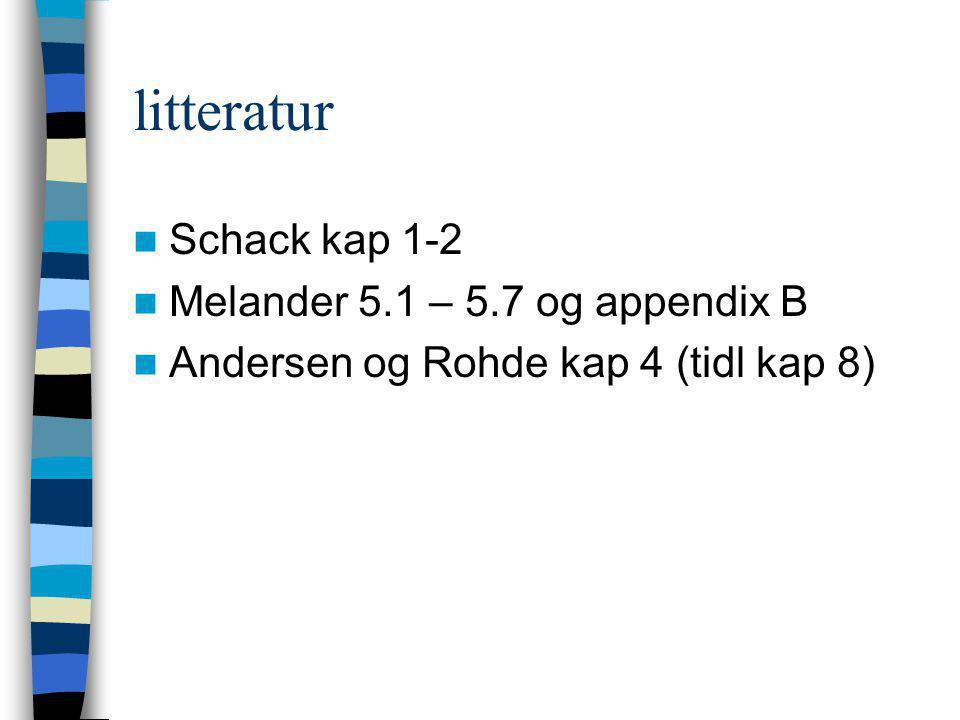 litteratur Schack kap 1-2 Melander 5.1 – 5.7 og appendix B