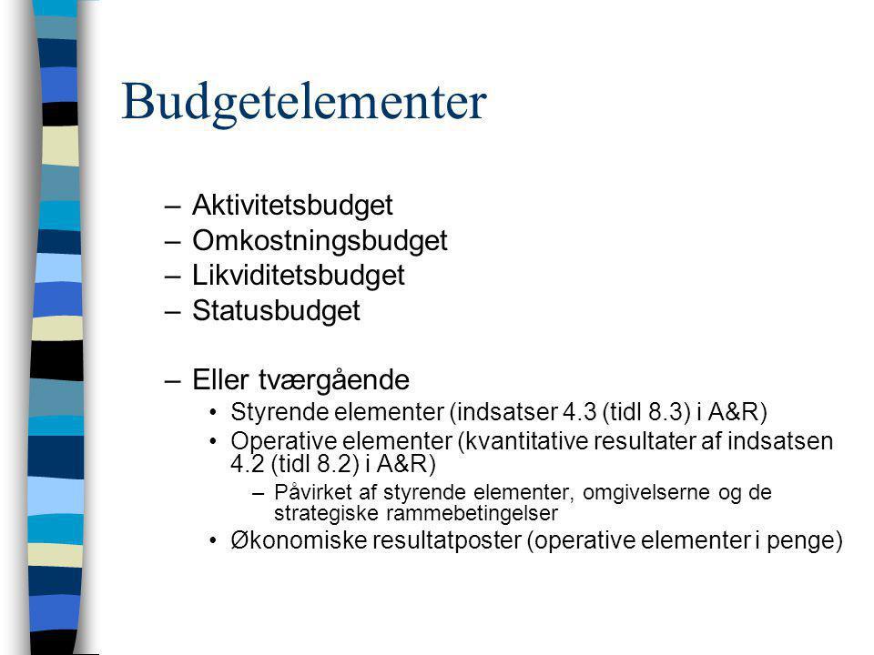 Budgetelementer Aktivitetsbudget Omkostningsbudget Likviditetsbudget