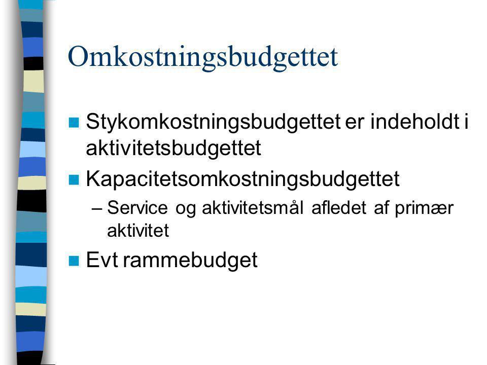 Omkostningsbudgettet