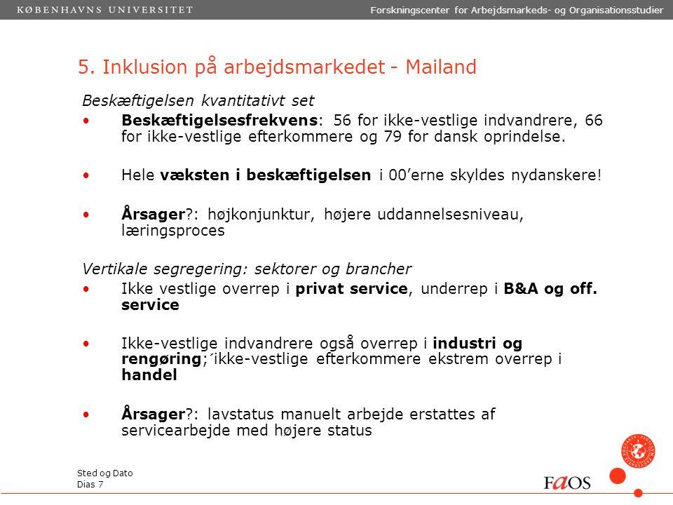 5. Inklusion på arbejdsmarkedet - Mailand