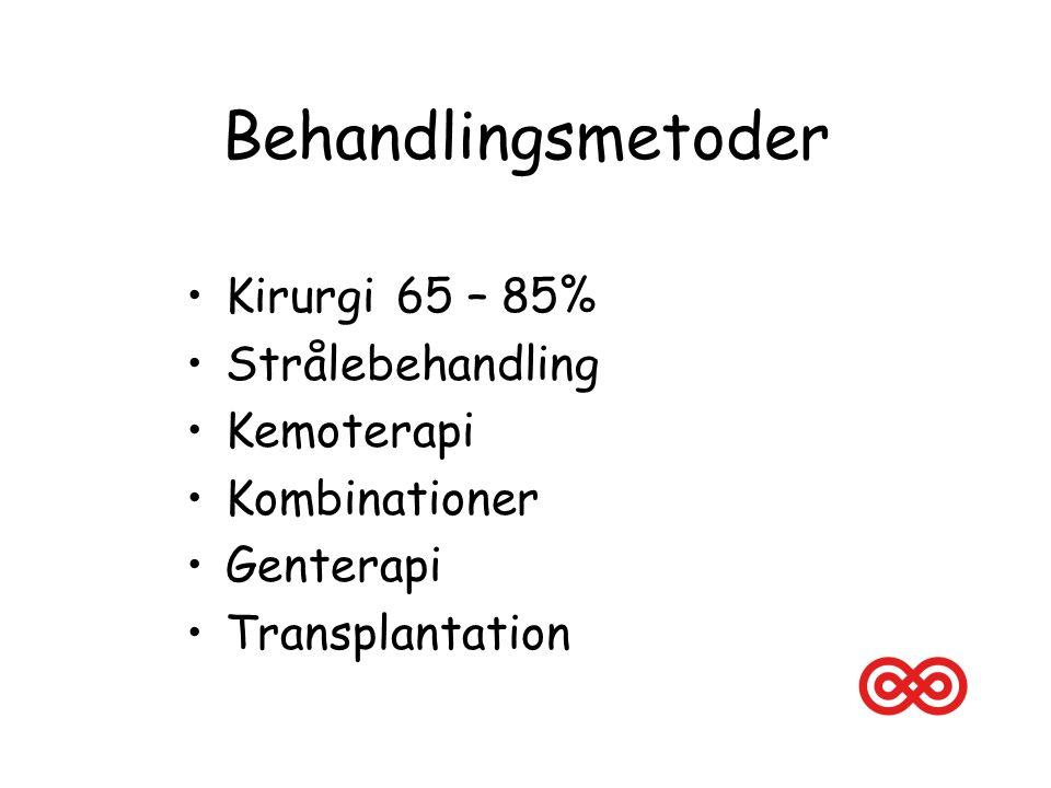 Behandlingsmetoder Kirurgi 65 – 85% Strålebehandling Kemoterapi