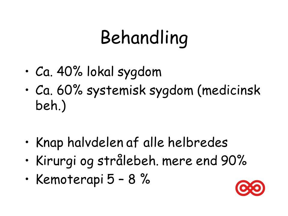 Behandling Ca. 40% lokal sygdom