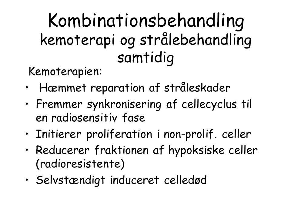 Kombinationsbehandling kemoterapi og strålebehandling samtidig