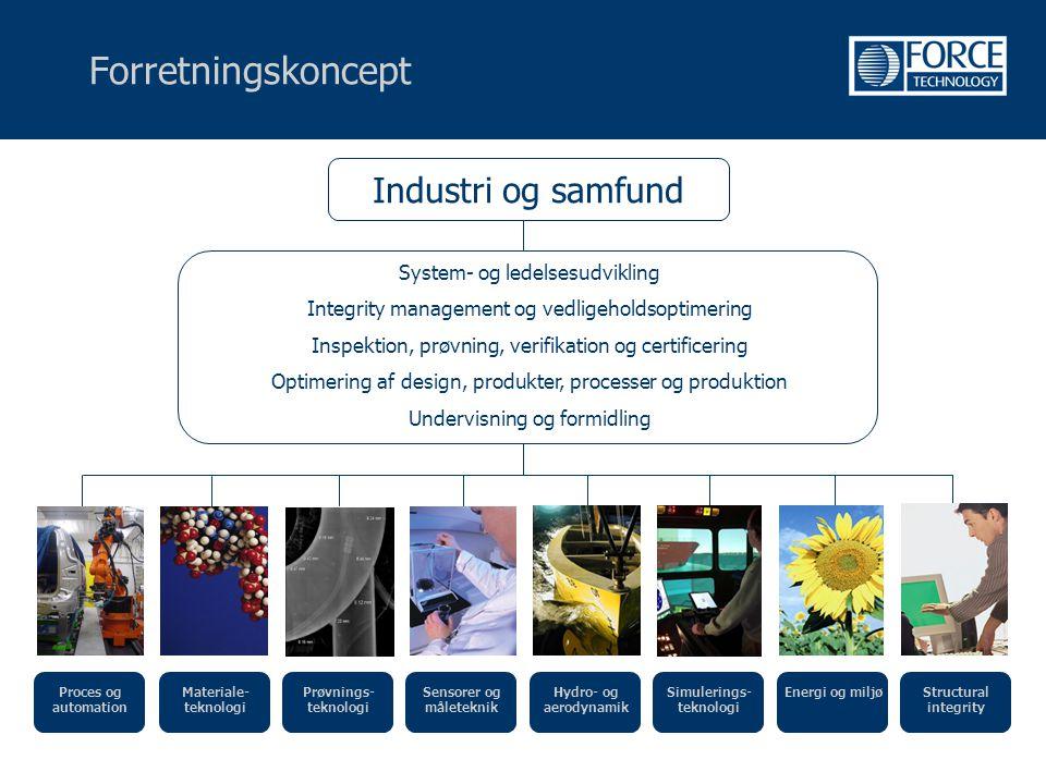 Sensorer og måleteknik Simulerings- teknologi