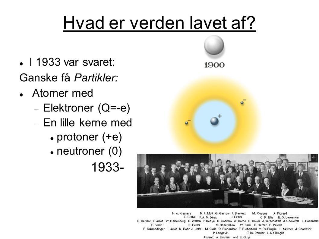 Hvad er verden lavet af 1933- I 1933 var svaret: Ganske få Partikler: