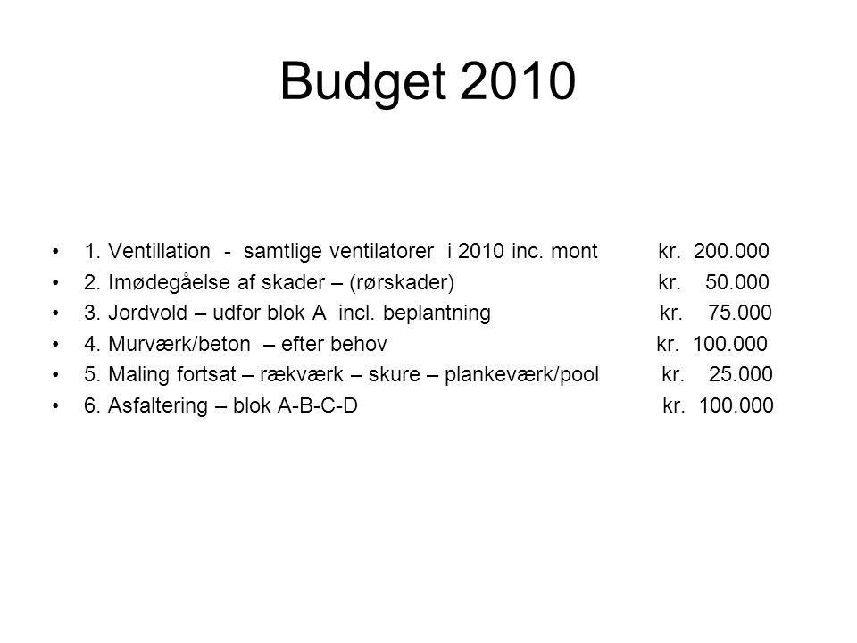 Budget 2010 1. Ventillation - samtlige ventilatorer i 2010 inc. mont kr. 200.000.