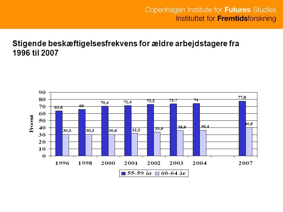 Stigende beskæftigelsesfrekvens for ældre arbejdstagere fra 1996 til 2007