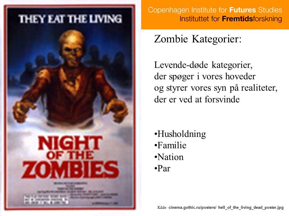 Zombie Kategorier: Levende-døde kategorier, der spøger i vores hoveder