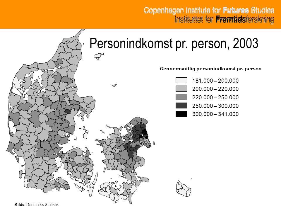 Personindkomst pr. person, 2003