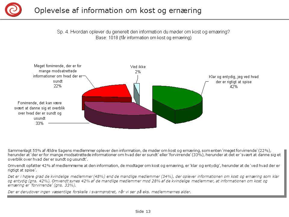 Oplevelse af information om kost og ernæring