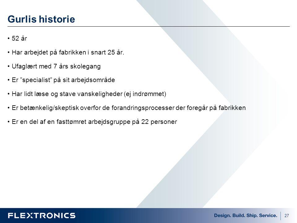 Gurlis historie 52 år Har arbejdet på fabrikken i snart 25 år.