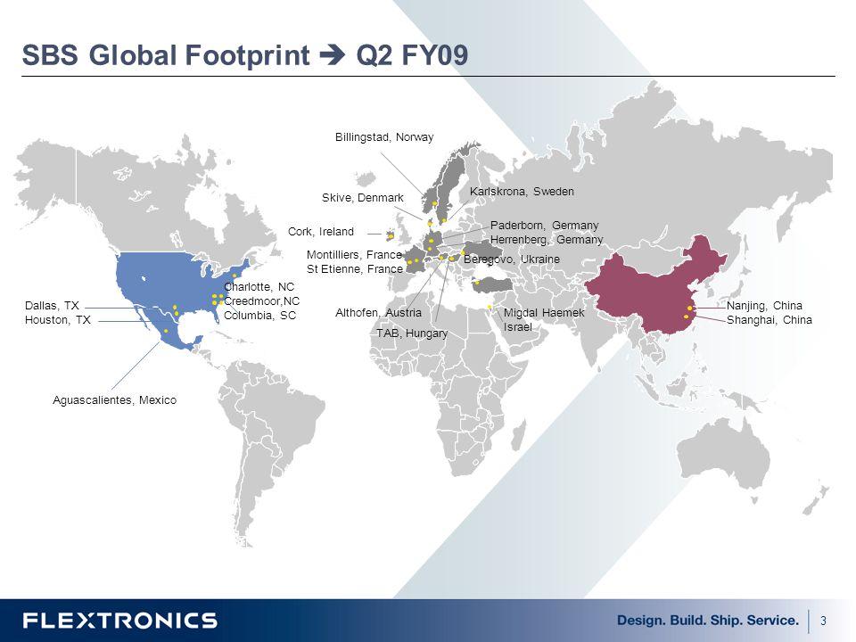 SBS Global Footprint  Q2 FY09