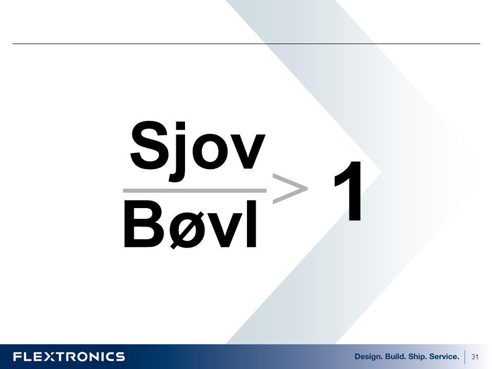 Sjov 1 > Bøvl