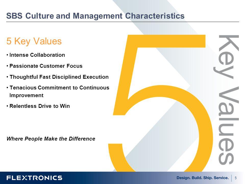 SBS Culture and Management Characteristics